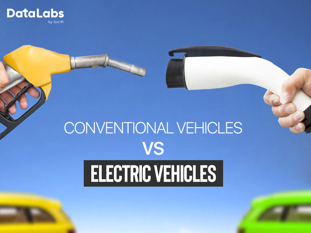 Comparison of electric and conventional vehicles
