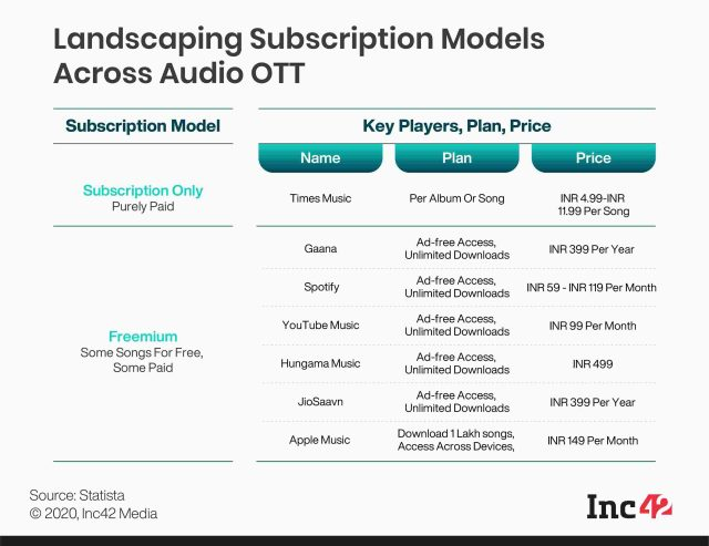 The Rise Of The Disruption-Free Subscription Era