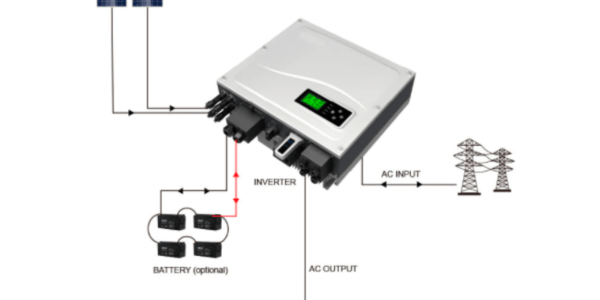 Sistem Fotovoltaic Off Grid 10 Kw