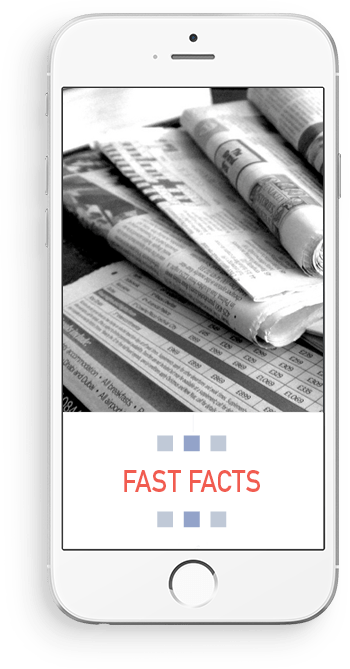 iPhone Fast Facts