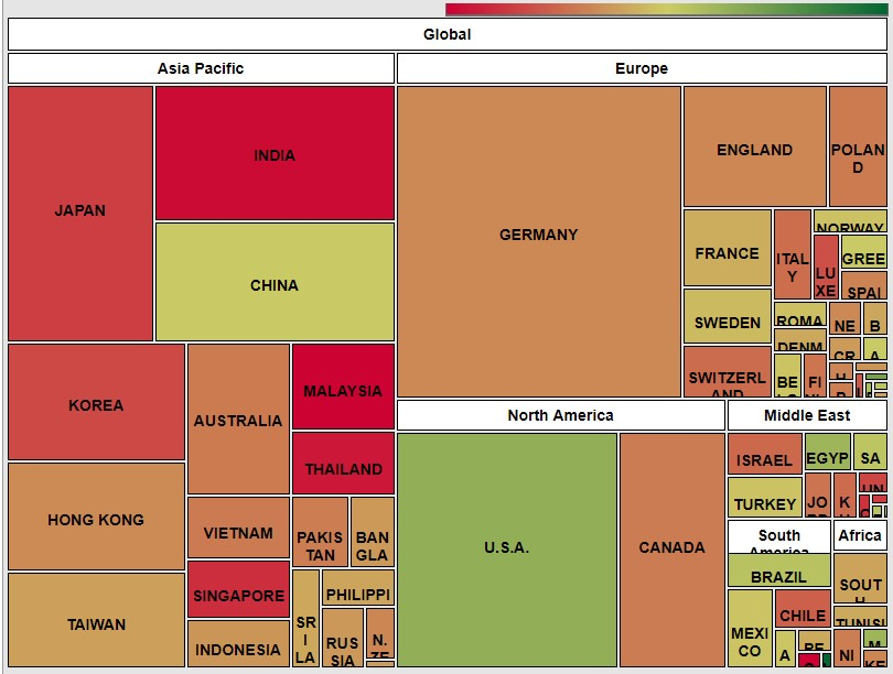 The picture shows the stock exchange world of 71 countries subdivided for number of stocks listed in each market.