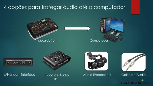 4 opções para trafegar o áudio até o computador