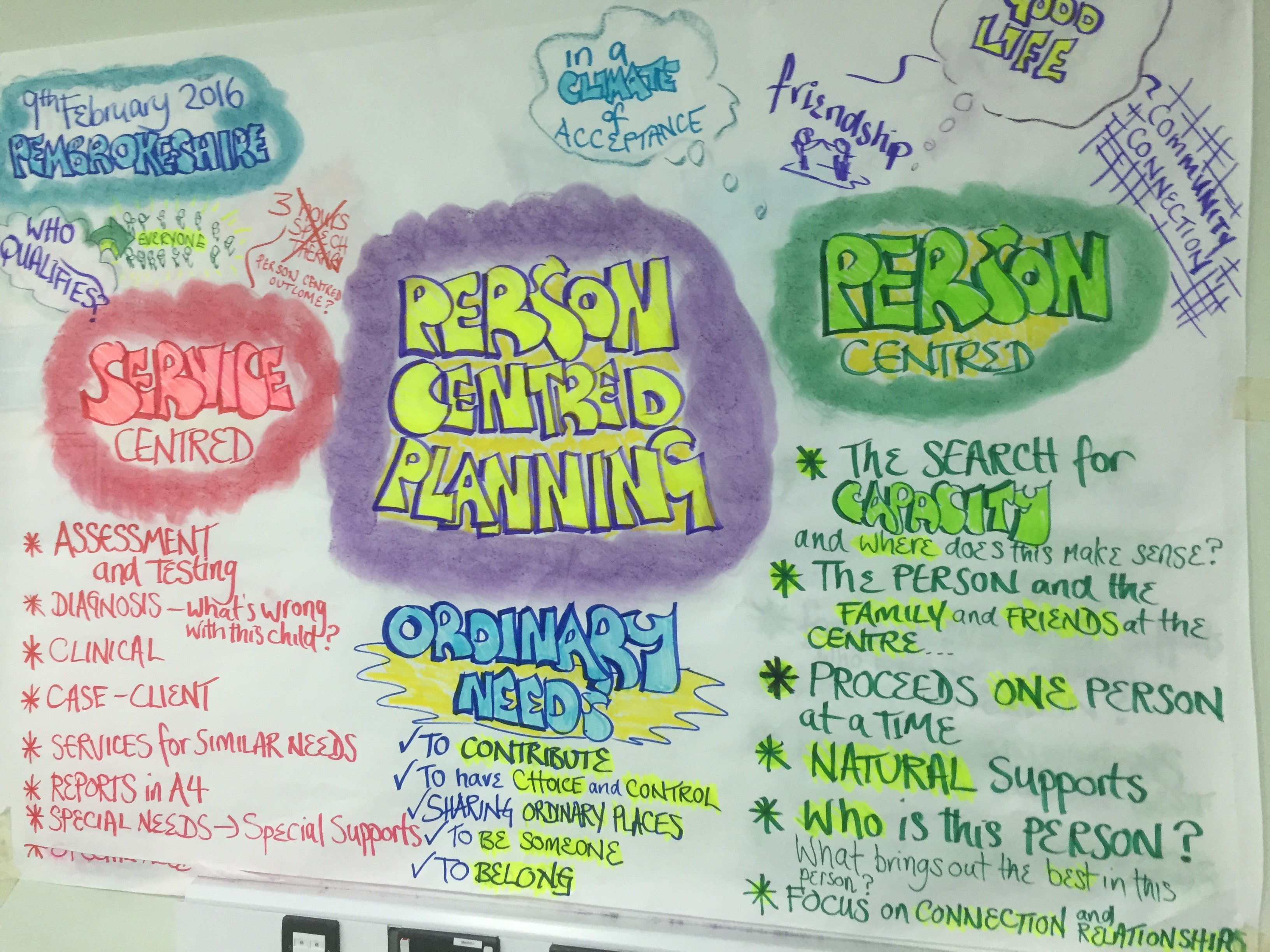 3 Day Person Centred Planning Training In Pembrokeshire
