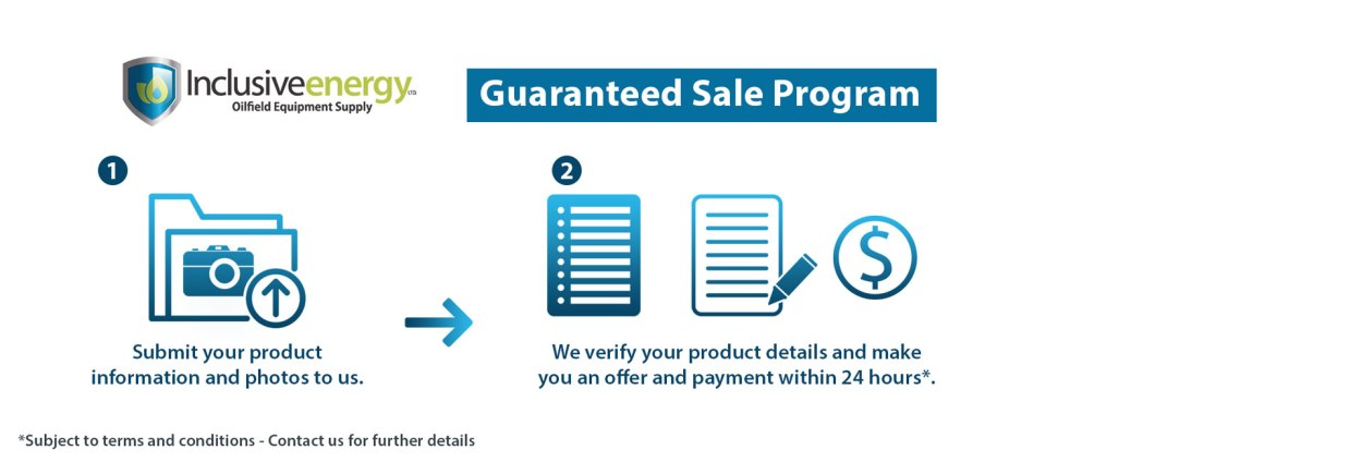 guaranteed-sales-program