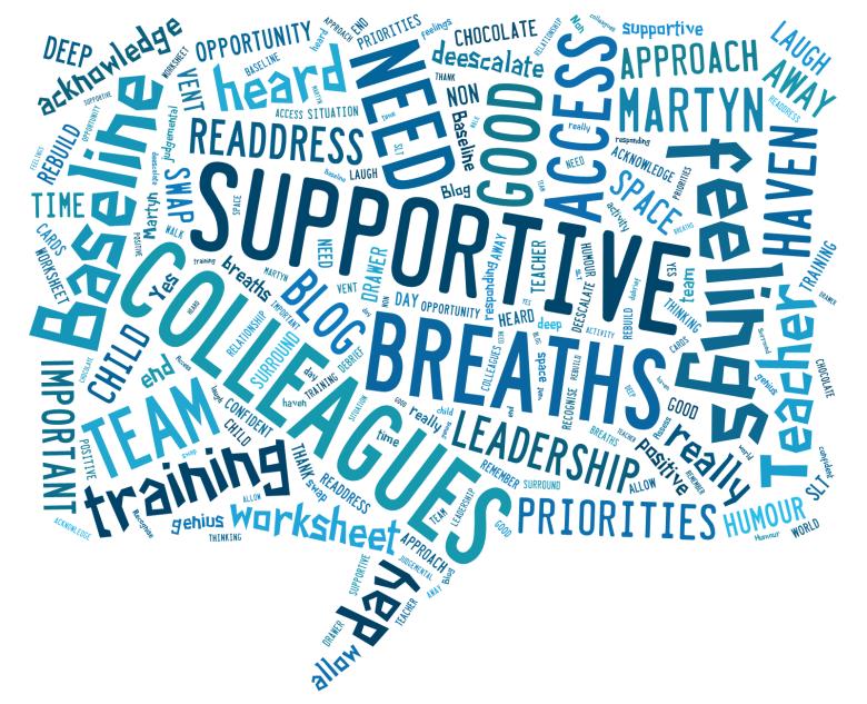 education emotions staff wordcloud