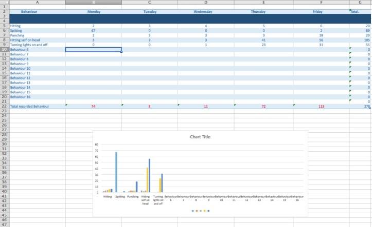 Free download behaviour data tracker