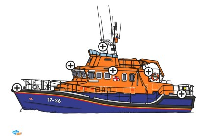 twinkl create rnli lifeboat activity.jpg