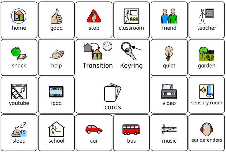 Communication symbols, a visual resource for autistic children