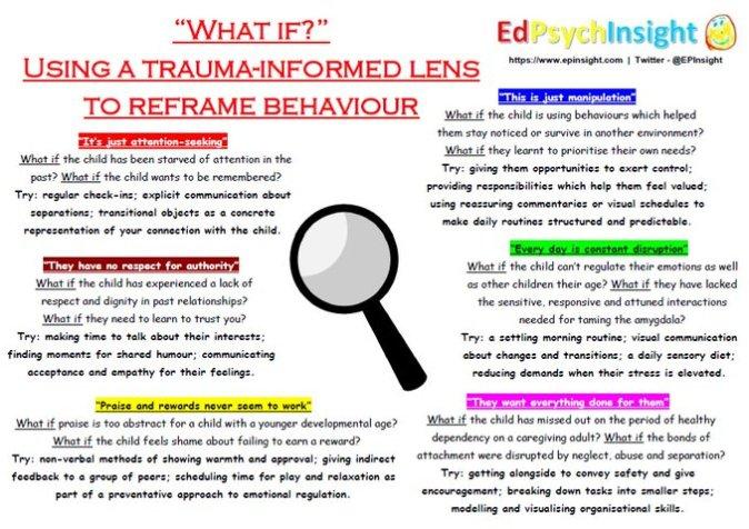trauma informed behaviour lens reframe