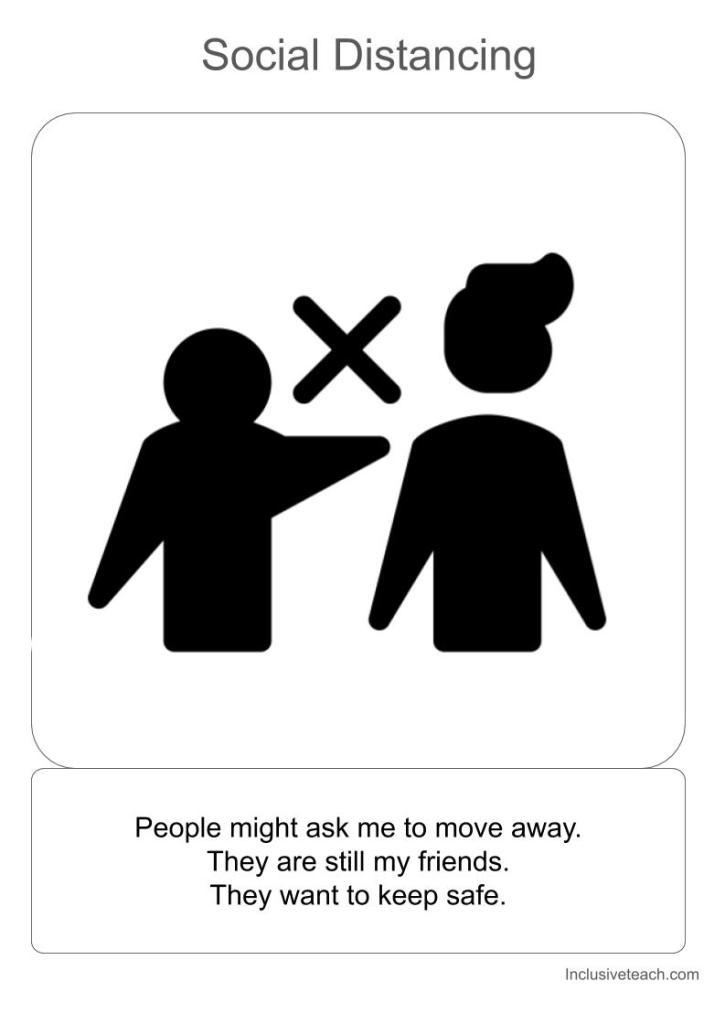 Coronavirus poster social distancing rules autism SEND