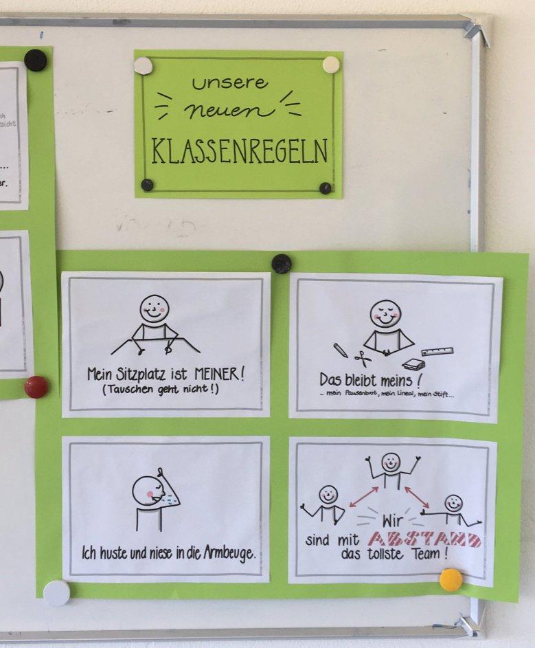 Coronavirus new school rules visual example