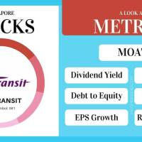 Is SBS Transit Stock a Good Buy Now?