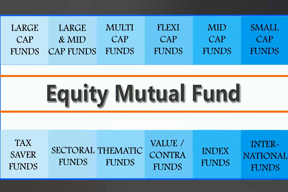 Equity Mutual Funds India