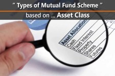 Types of Mutual Fund Schemes – [Asset Class]