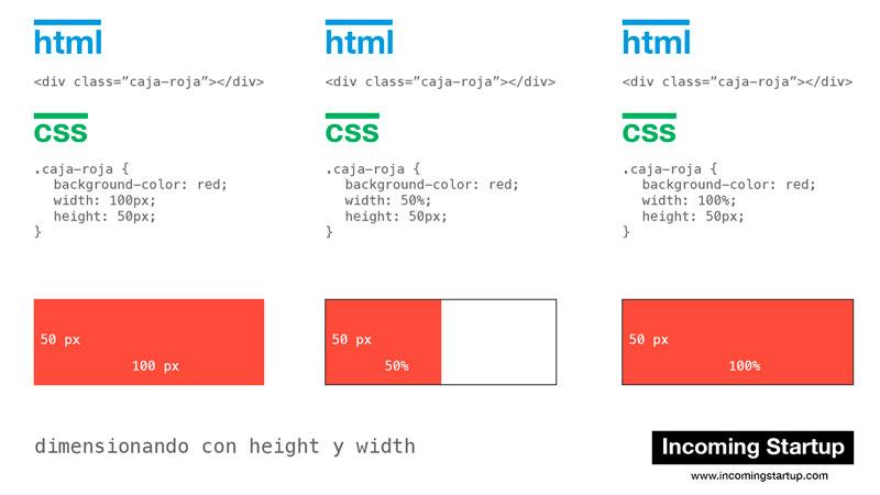 Dimensionando una caja en pixeles o por porcentaje de forma dinámica.