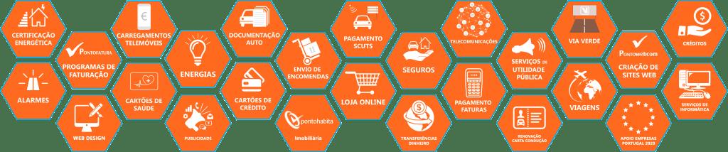 Serviços da Pontopay, plataforma multisserviços tipo Loja do Cidadão