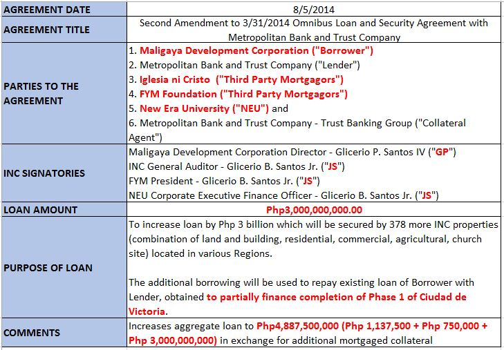 metrobank-loan-summary