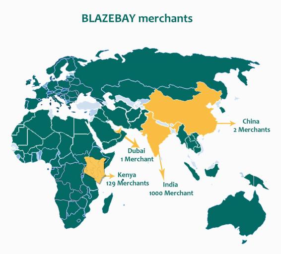 blazebay