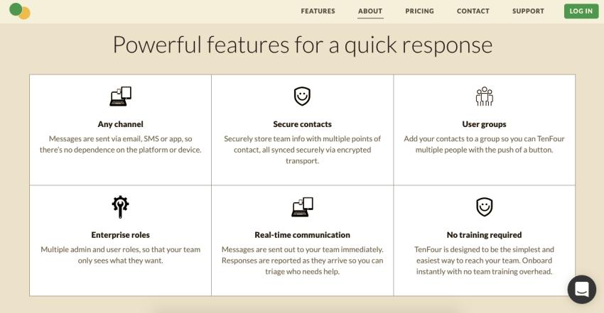 Ushahidi's TenFour Features