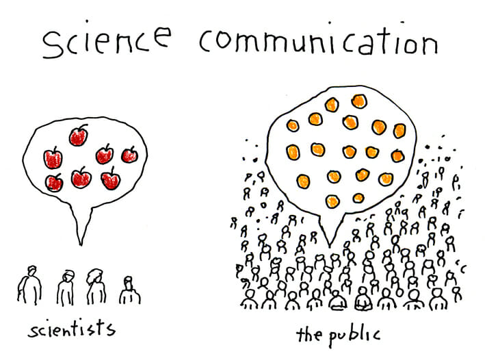 science communication nutrition food