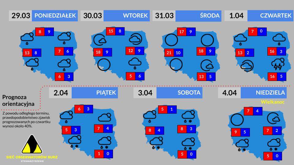 Prognoza tygodniowa: 29.03-4.04.2021