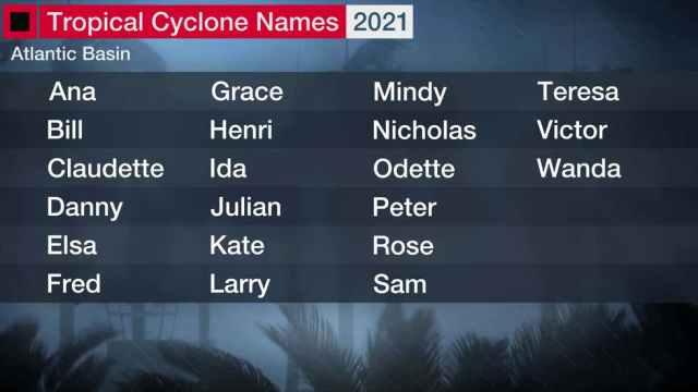 Przygotowana podstawowa lista imion dla burz tropikalnych i huraganów na Atlantyku