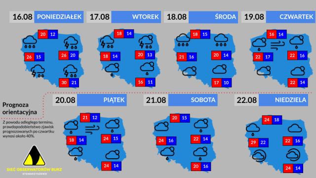 Prognoza tygodniowa: 16-22.08.2021