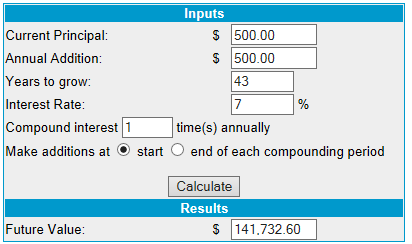 Compound Interest 401(k)