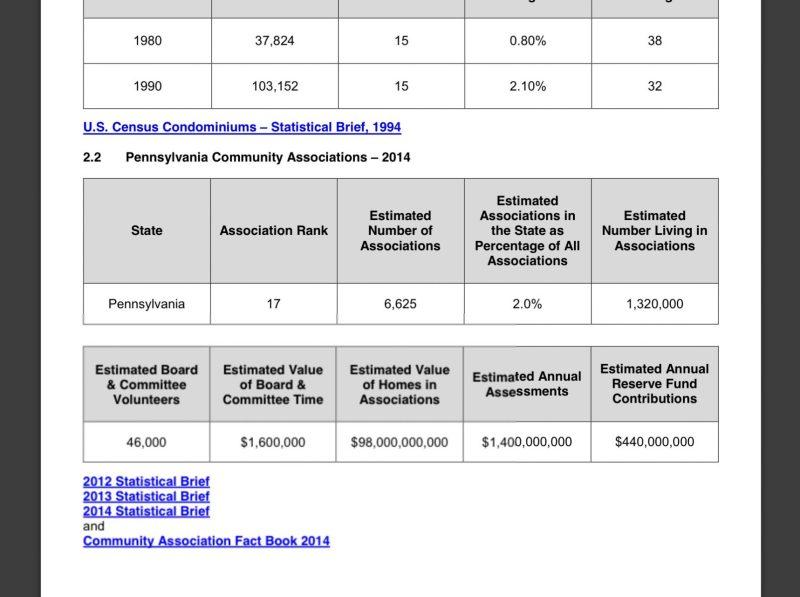 CAI PA facts 2014