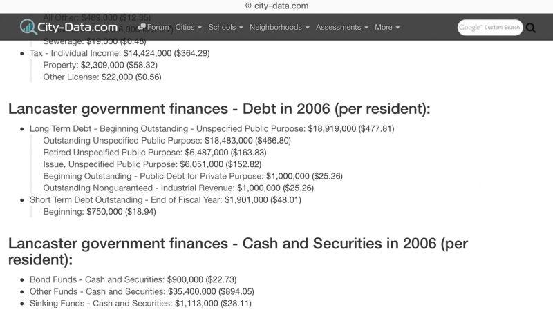 Lancaster Ohio city government debt