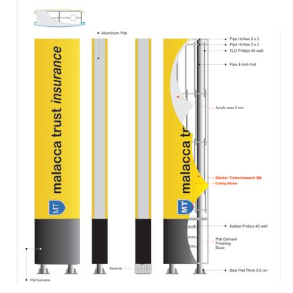 Konstruksi-Pylon