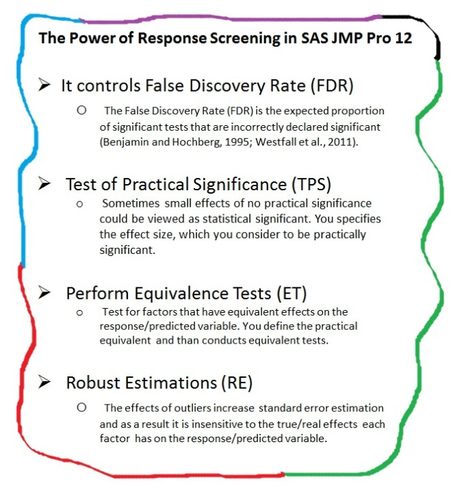 Response Screening in JMP Pro 12