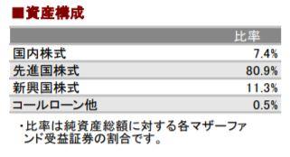 201811資産構成_AC
