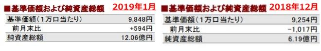 201901基準価額および純資産総額の推移②_AC-tile