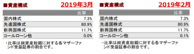 201903資産構成_AC-side