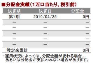 201906分配金実績_AC