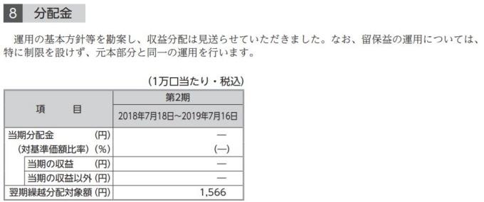 楽天VTI第2期運用報告書_分配金