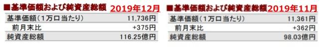 201912基準価額および純資産総額の推移②_AC-side