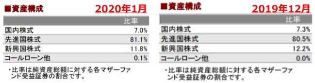 202001資産構成_AC-side