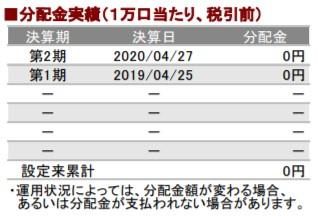 202004分配金実績_AC