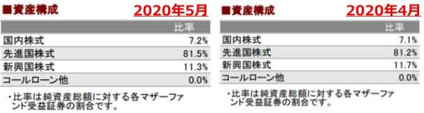202005資産構成_AC-side
