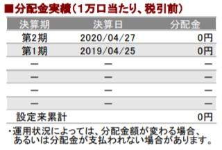 202006分配金実績_AC
