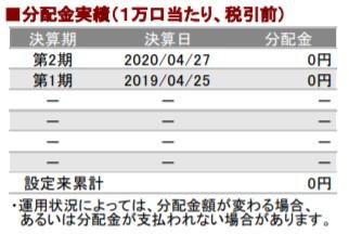 202007分配金実績_AC