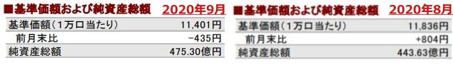 202009基準価額および純資産総額の推移②_AC-side