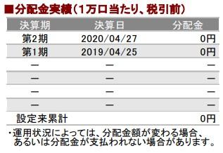 202009分配金実績_AC
