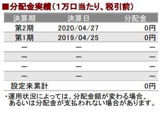 202010分配金実績_AC