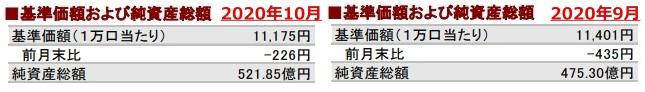 202010基準価額および純資産総額の推移②_AC-side