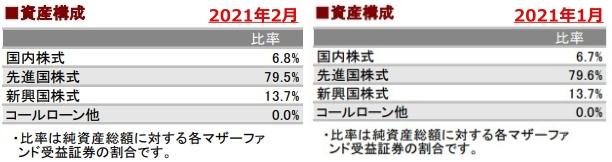 202102資産構成_AC-side