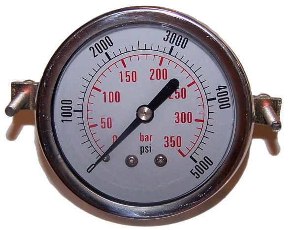 5000 PSI - Panel Clamp Gauge