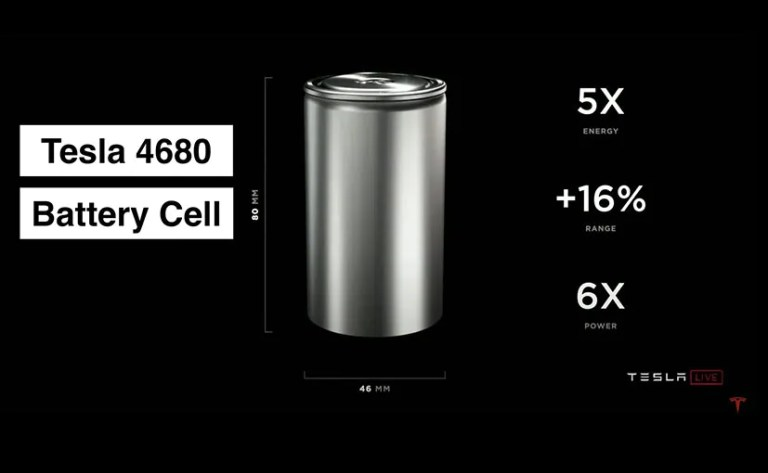 StoreDot Showcases Tesla Style 4680 Battery Cells That Can Charge In 10 Minutes